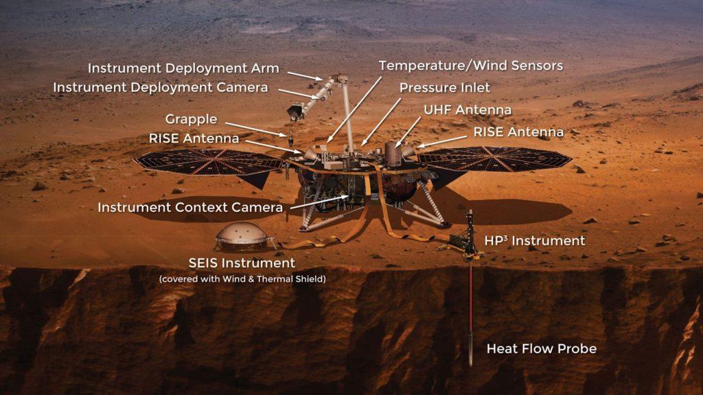 insight rover schemetic